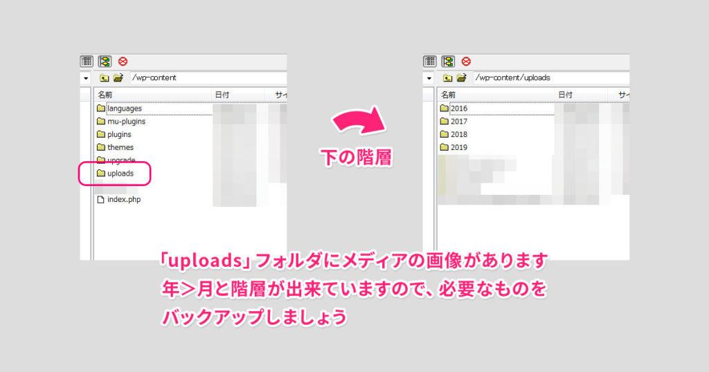 ワードプレスのuploads階層に画像は保存されています